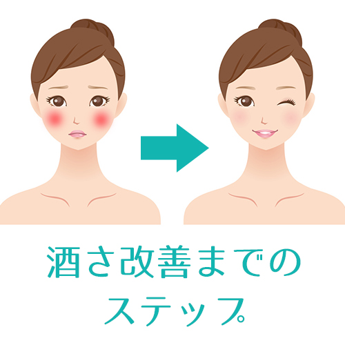 酒さ肌の皮脂コントロール[酒さ改善までのステップ(追記)]